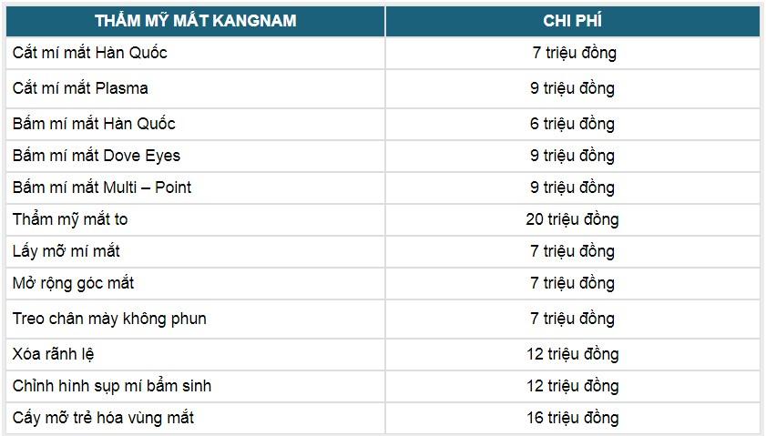 bảng giá của thẩm mỹ viện kangnam